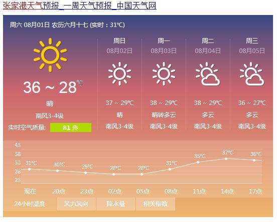 另外,注意不要躺在空调的出风口和电风扇下睡眠,空调在26℃运行一